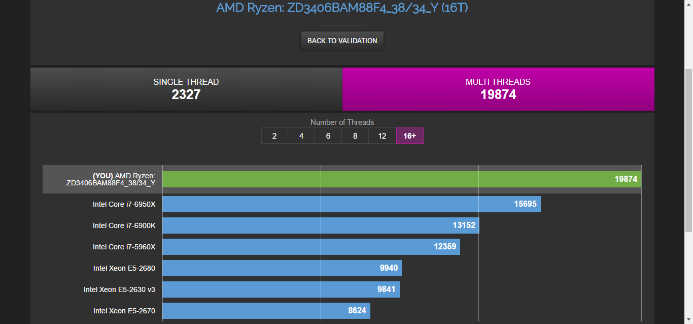 [CPU-Z] AMD Ryzen 1700x Single and Multi-thread Benchmark valid entry.