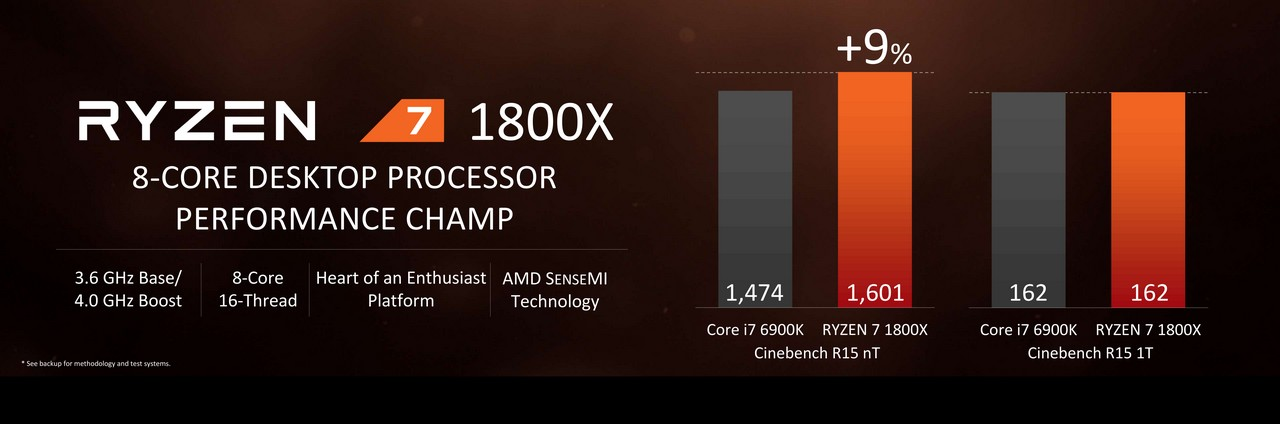WCCFTECH] AMD Ryzen 7 1800X Breaks Cinebench R15 Multi