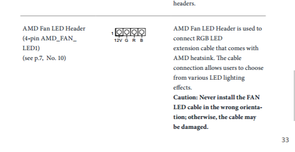 RGB Led kits for motherboard header? - Overclock net - An
