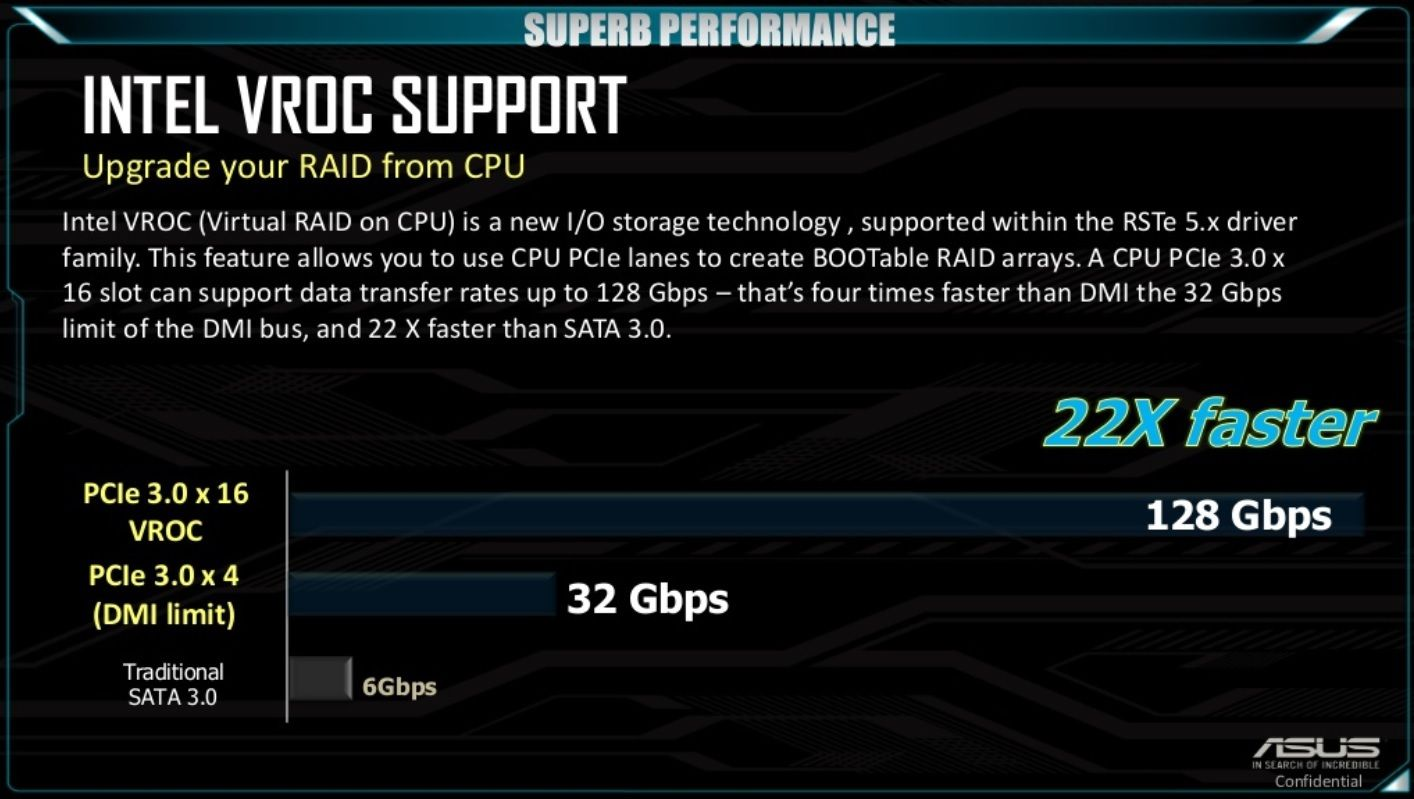 THW] Highpoint Ultimate Acceleration Drive SSD7100: 4TB Of 960 Pro