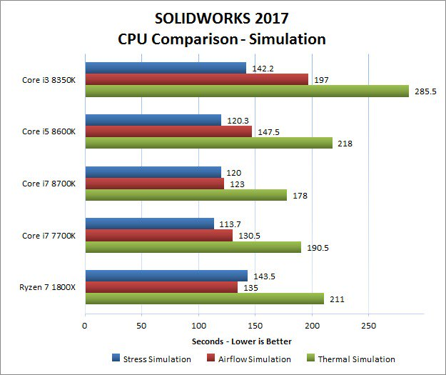Various] 6-Core Coffee Lake Lineup: i7-8700K & i5-8600K / Official