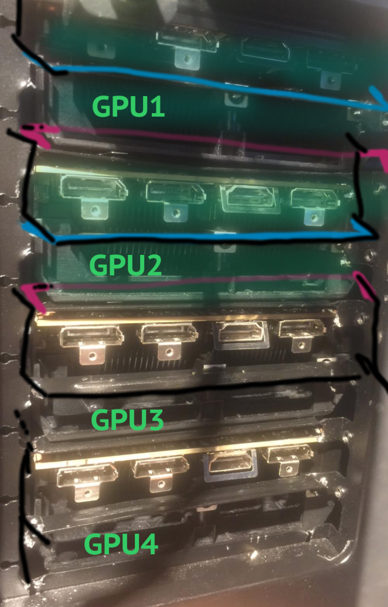 Asus I Need Tr4 7x16 Pcie Motherboards An Multi Core X8 4x Super Fans Upto 17 Deepcool Notebook Cooler The Reason Mention Show Little Gpu Bracket Tweaks Above Is Simple It Allows You To Run 1080tis With Stock Blower At Full Load